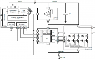 R-Meter for strain gages block diagram