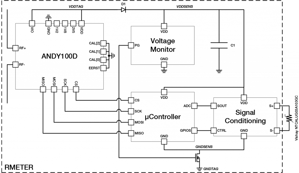 PYROS-03GC schematic - ANDY100 RFID tag chip with a microcontroller and thermistor