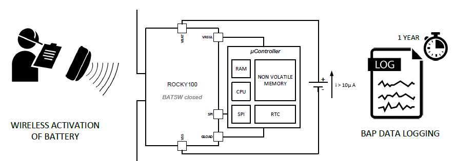 Rocky100 major improvements: Wireless activation of battery in battery assisted passive mode